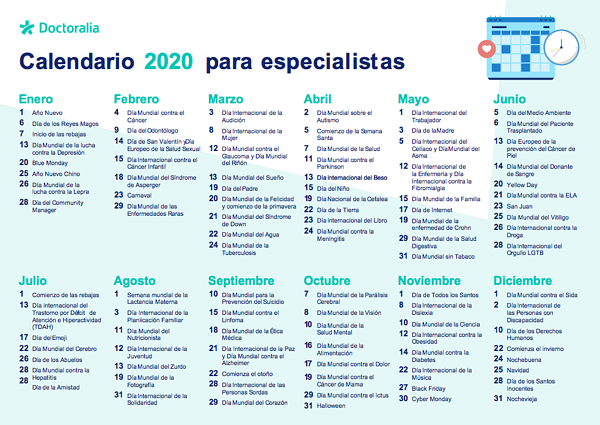 marketing medico 2020